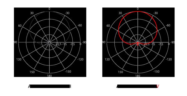 grafy na web pismo2